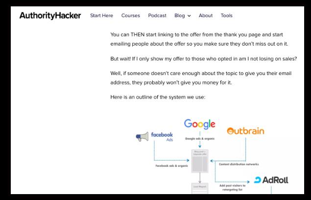 Authority Hacker Clickbank 2021 Tutorial - The Top 10 Best Clickbank Courses in 2021